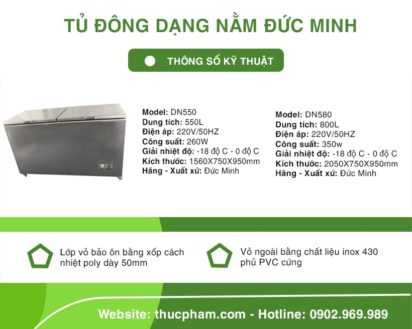 tu-dong-nam-Duc-Minh